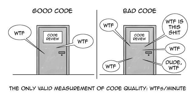 "Good code has a lower ""WTF per minute"" during code review"